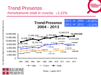 b_350_450_16777215_10___images_loghi_trendpresenze_TURISMO.png